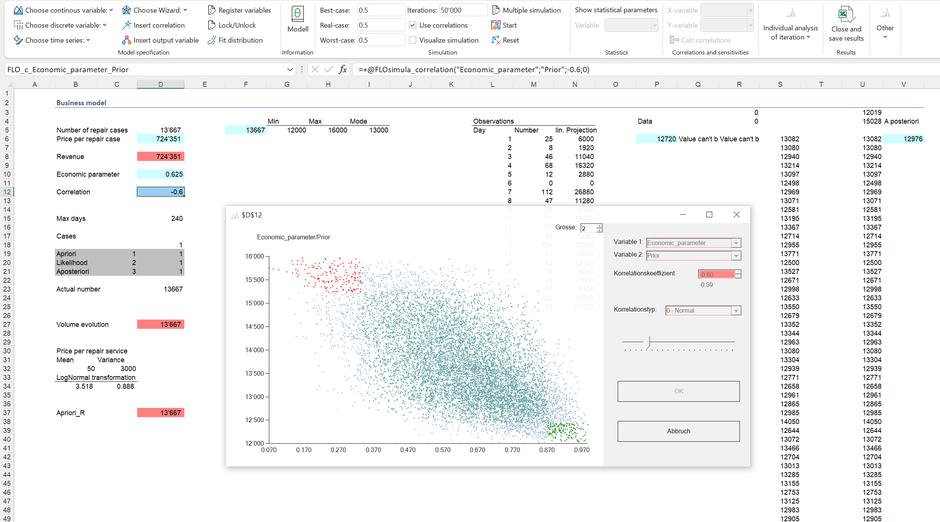 Monte Carlo Simulation Bayes A priori Likelihood Excel posteriori planning corporate prediction correlation