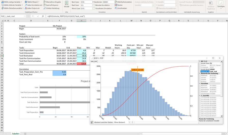 MC FLO Excel Monte Carlo Simulation Projektplanung PERT Verteilung