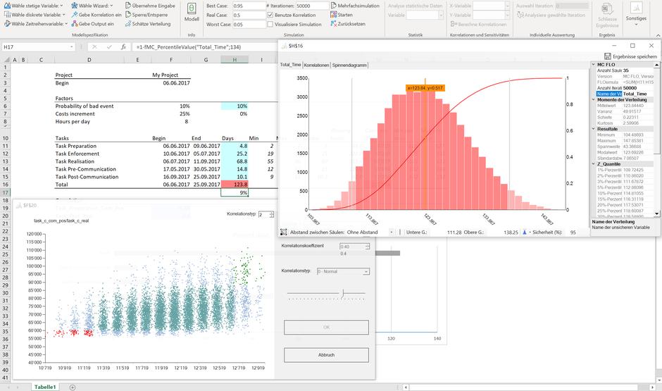 MC FLO Monte Carlo Simulation Excel Projektplanung Korrelation