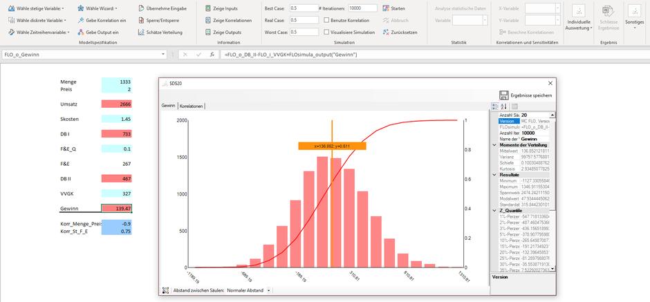 Monte Carlo Simulation Unsicherheit Planung Bandbreite Excel