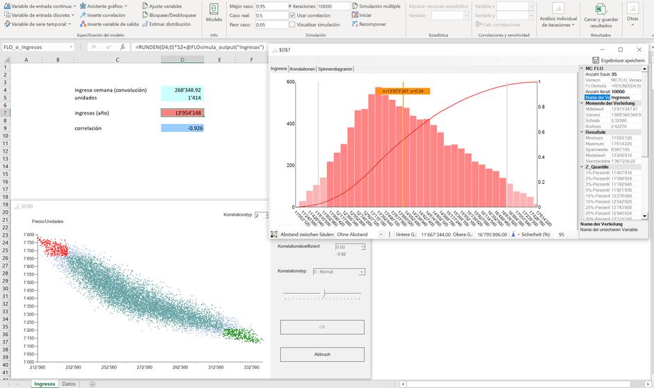 Monte Carlo simulación proyectos correlación convolución