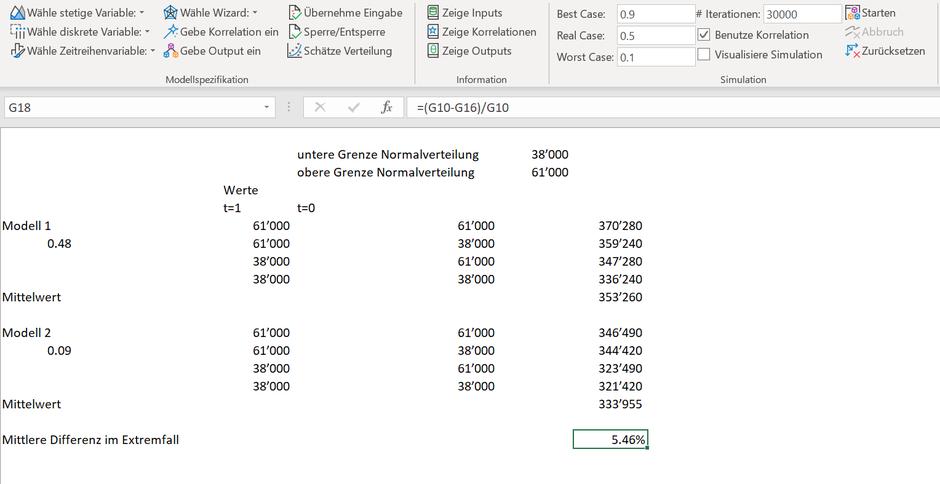 Abweichung Excel MA(1) Zeitreihe
