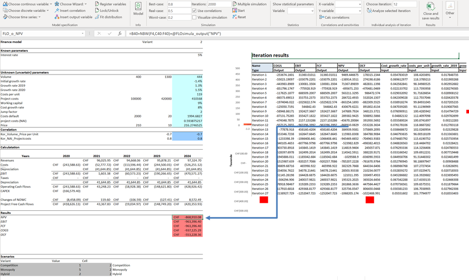 MC FLO Monte Carlo Simulation Excel analyze iteration load