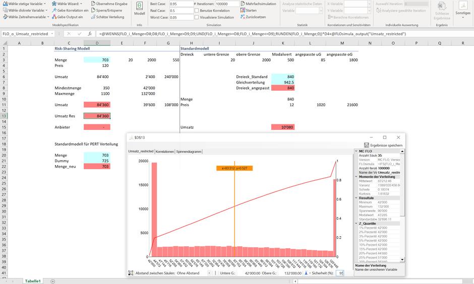MC FLO Excel Monte Carlo Simulation Risk-Sharing Untergrenze Obergrenze