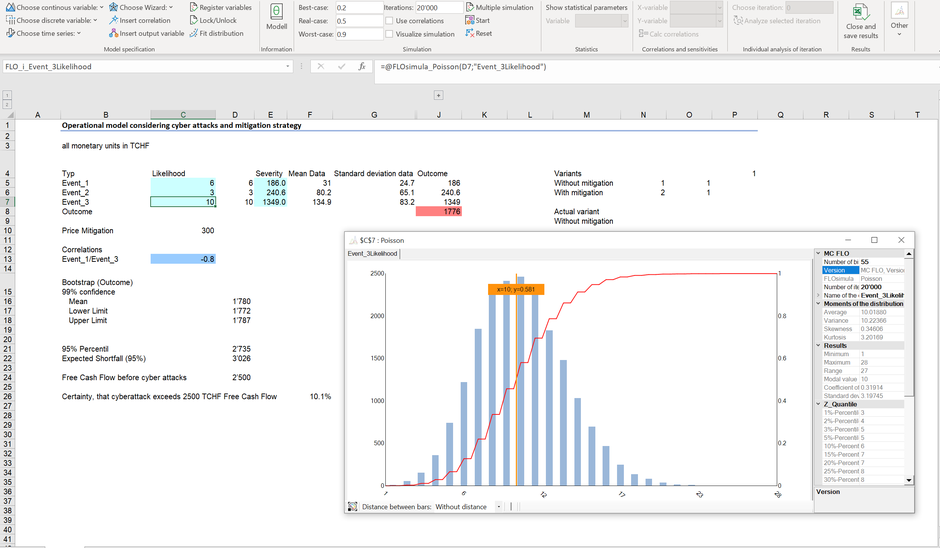 Monte Carlo Simulation Excel MC FLO cyber attack Poisson