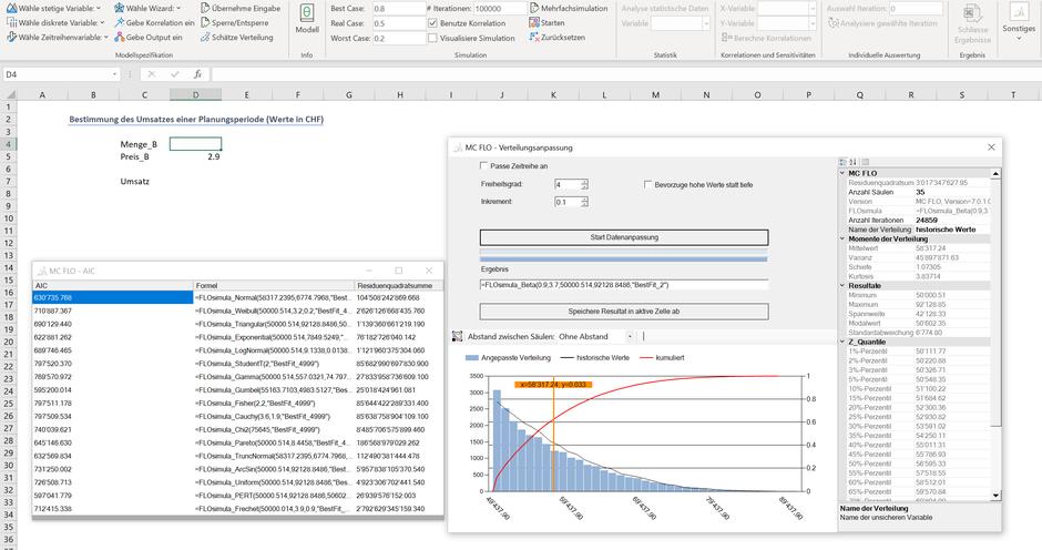 Monte Carlo Simulation Excel Multiplikation Optimierung Stochastik Verteilungsanpassung
