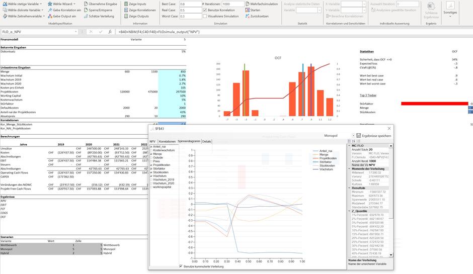 MC FLO Excel Monte Carlo Simulation Spinnendiagramm