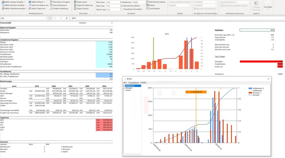 MC FLO Excel Monte Carlo Simulation Mehrfachsimulation