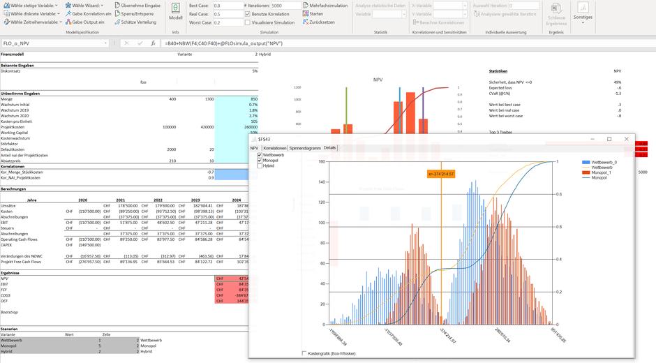 Monte Carlo Simulation Excel SAP HANA BPC Entscheidung Valsight IBM