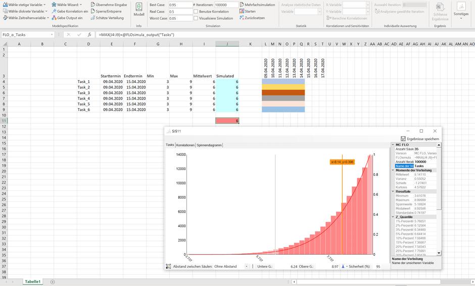 Flaw Averages Monte Carlo Simulation Excel MC FLO Projekt Management