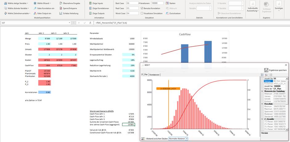 MC FLO Monte Carlo Simulation Excel Ergebnis cash-flow-at-risk