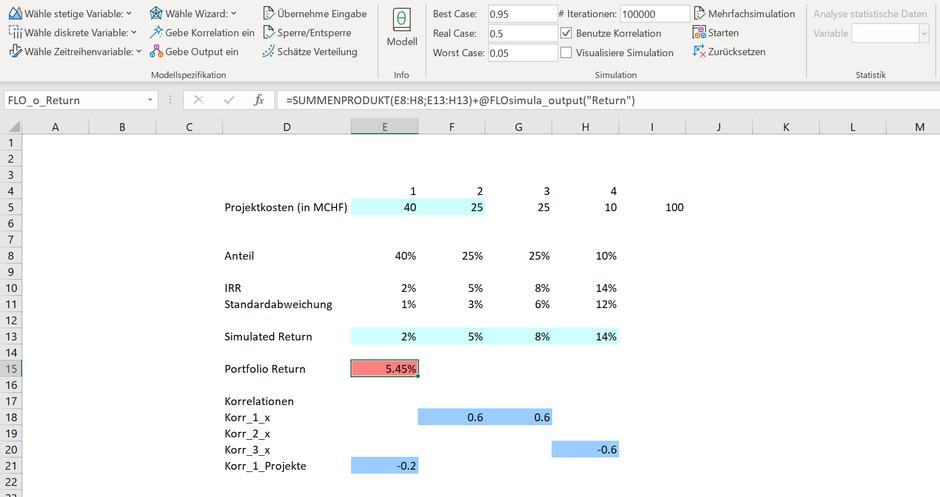 MC FLO Excel Monte Carlo Simulation Portfolio Rendite IRR Korrelation