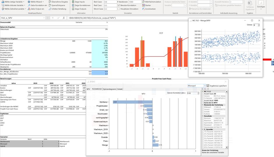 MC FLO Excel Monte Carlo Simulation Korrelation