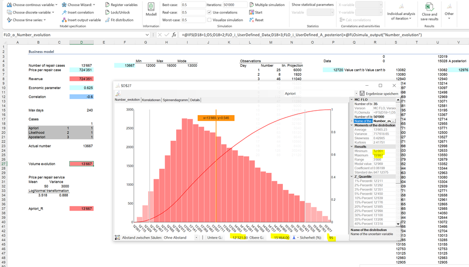Monte Carlo Simulation Bayes A priori Likelihood Excel posteriori planning corporate prediction