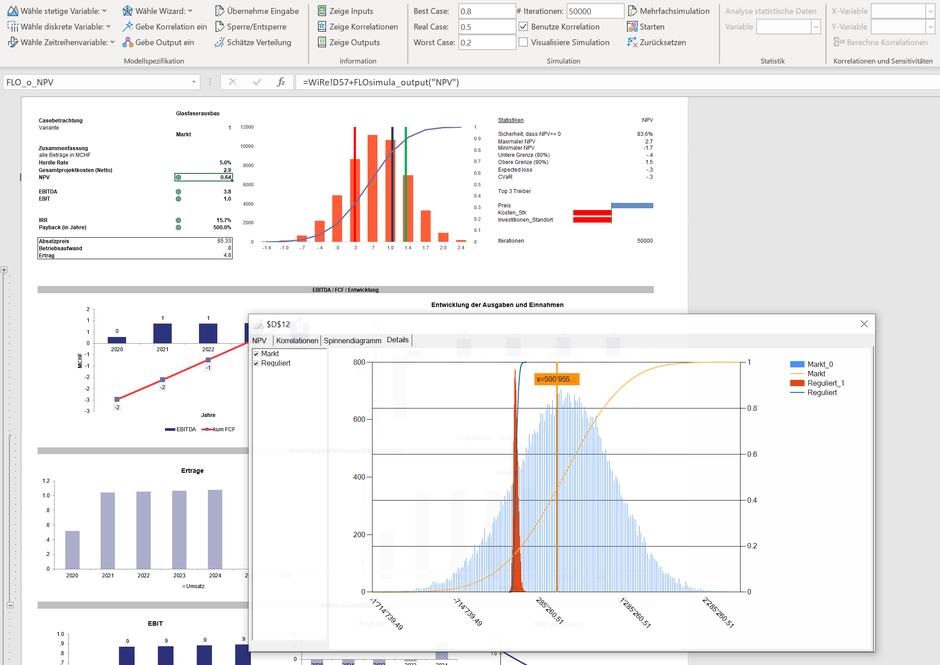 Monte Carlo Simulation Excel MC FLO Business Case Histogramm Korrelationen