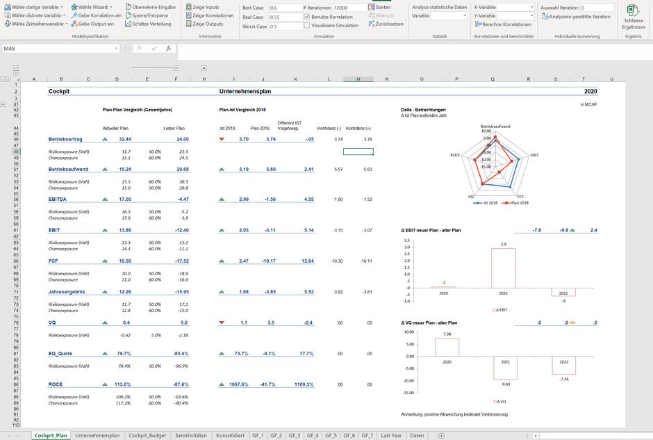 Excel Monte Carlo Simulation Dashboard