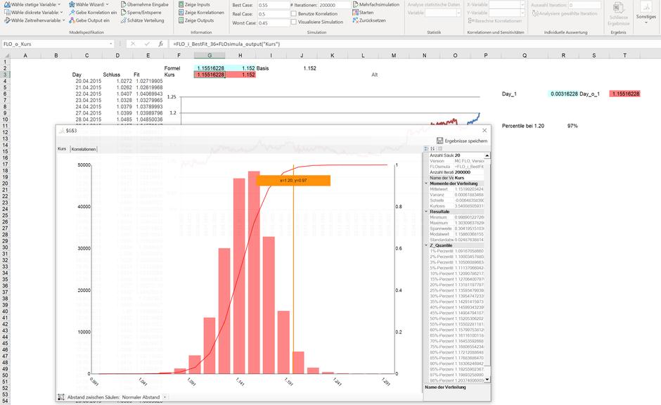 Simulation Wechselkurs ARCH Zeitreihe Monte Carlo Prognose MC FLO