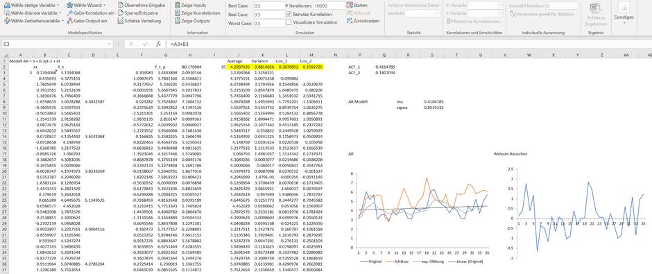 Zeitreihenanalyse - das AR Modell
