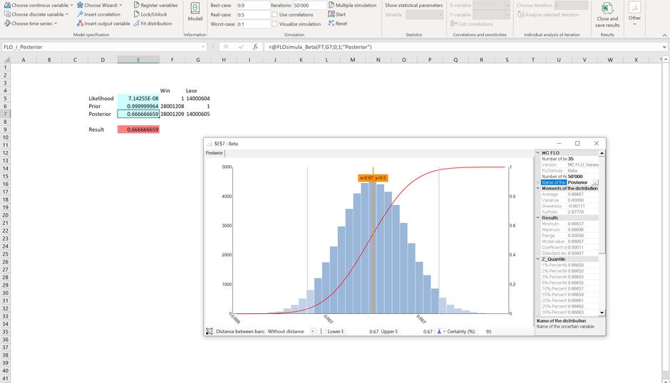 Monte Carlo Simulation Excel Bayes a posteriori beta
