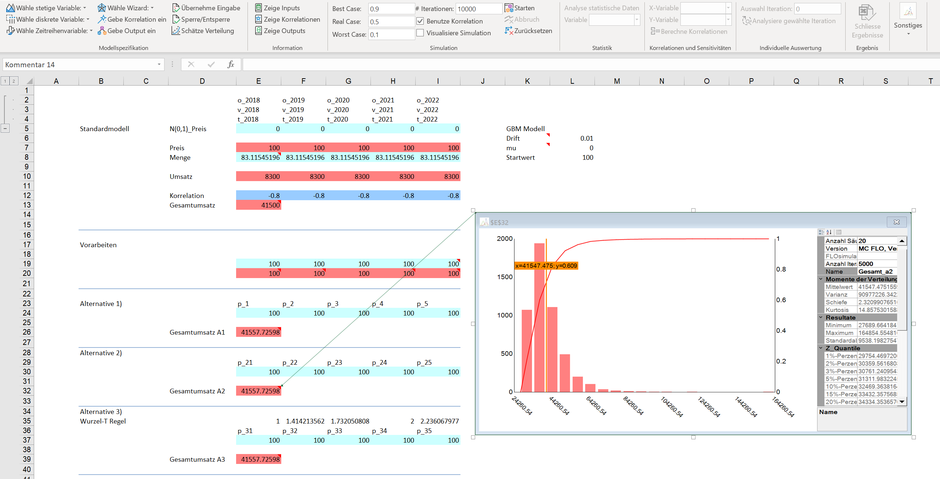 Monte Carlo Simulation Excel Planung Umsatz MC FLO