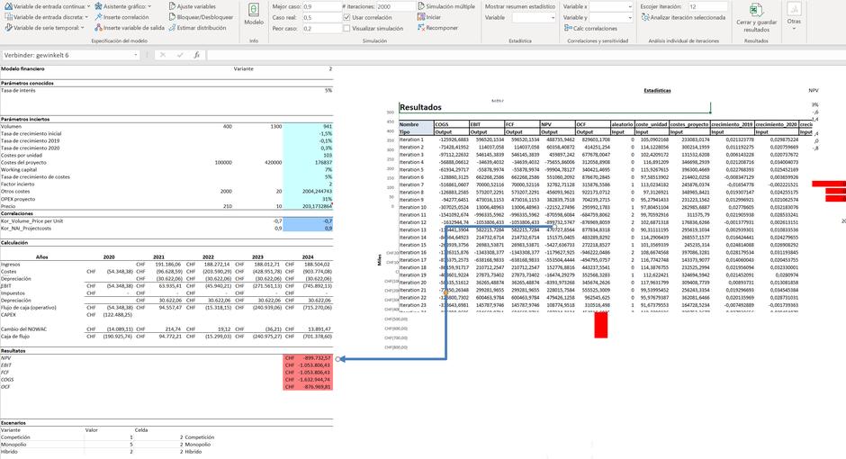 MC FLO Monte Carlo simulación Excel iteración cargar