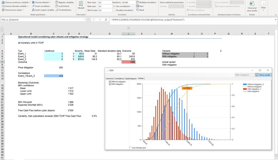 Monte Carlo Simulation Excel MC FLO cyber attack mitigation strategy