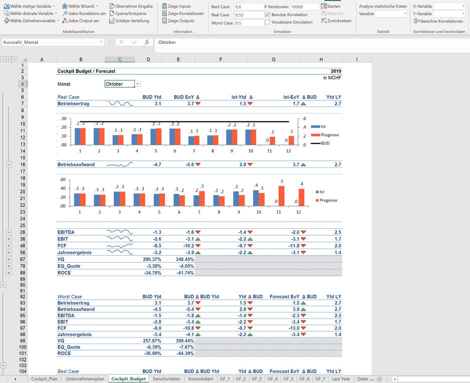 Excel Monte Carlo Simulation Planmodell Unternehmensplan Predictive Analytics