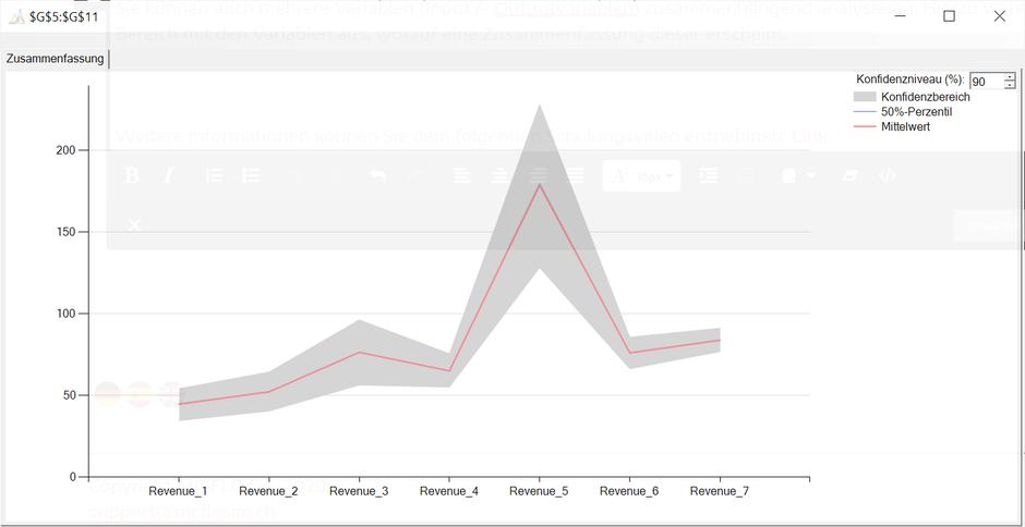 MC FLO Monte Carlo Simulation Excel Variablen