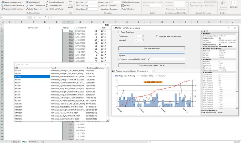 MC FLO Excel Monte Carlo Simulation Datenanpassung