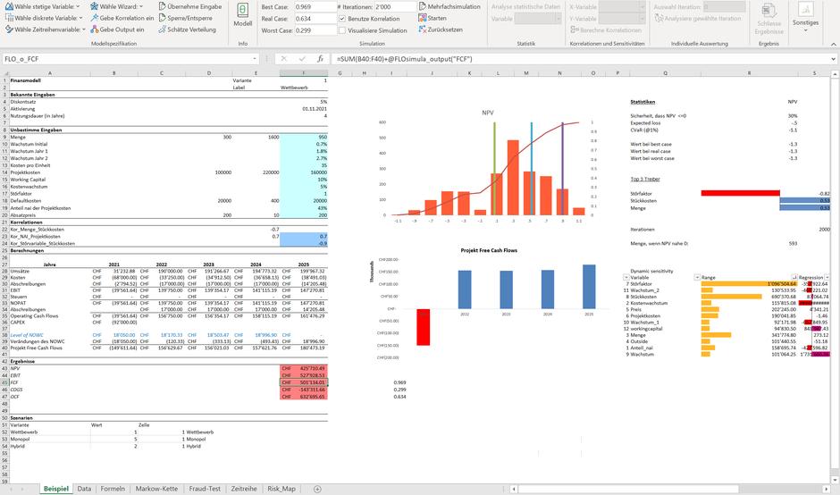MC FLO Monte Carlo Simulation Excel Risiko Matrix Risk Heat Map Ambition
