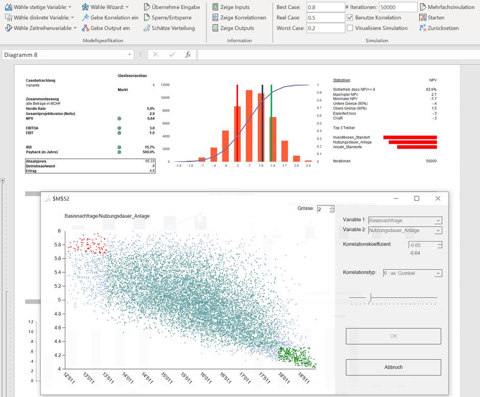 MC FLO Excel Monte Carlo Simulation Copula Asymmetrisch