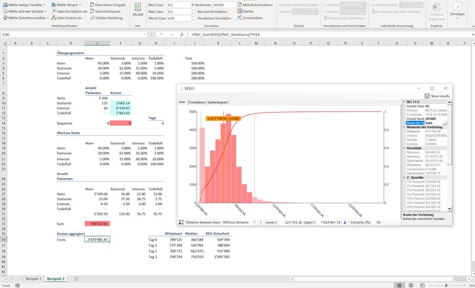Markow Kette Übergangsmatrix Monte Carlo Simulation Excel