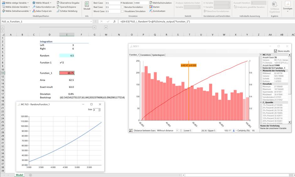 Monte Carlo Excel Simulation integration MC FLO