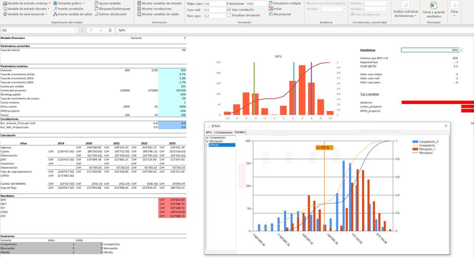 MC FLO Excel Monte Carlo Simulación múltiple