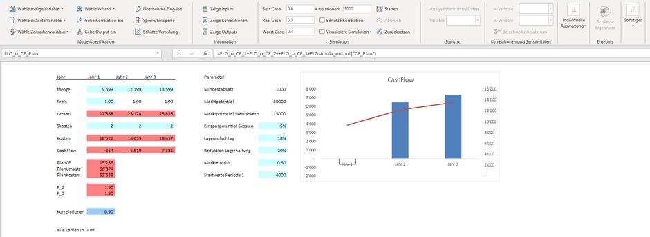 MC FLO Excel Monte Carlo Simulation Planung Unternehmen Gewinn Cash-Flow Mehrjahresplan