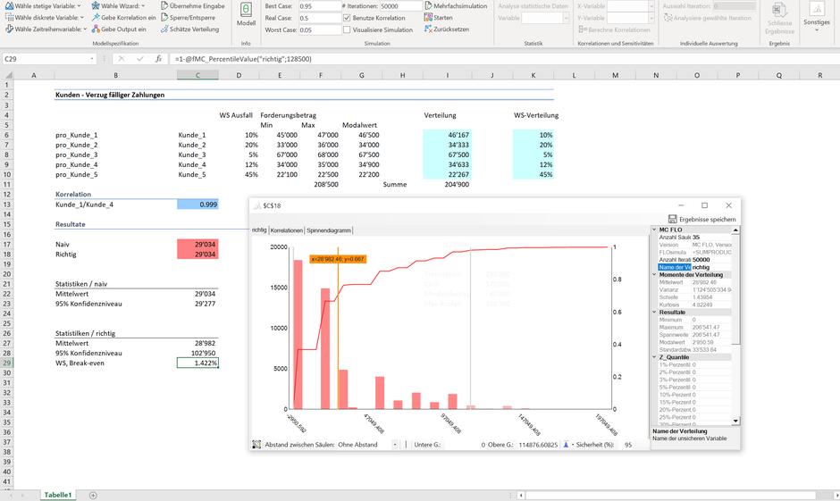 Monte Carlo Simulation Excel MC FLO Forderungsmanagement Entscheidung