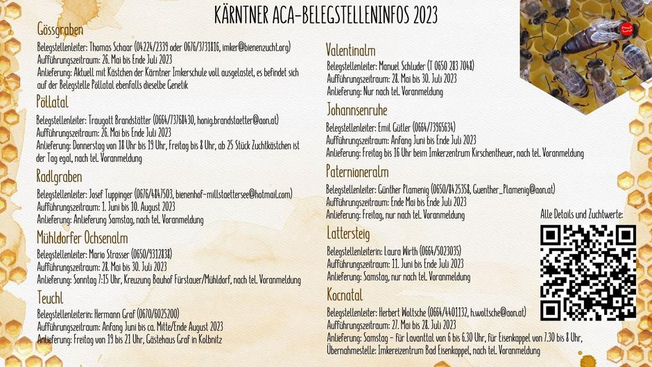 Belegstellenleiter, Aufführungszeiträume und Kontaktpersonen aller Kärntner Belegstellen 2021