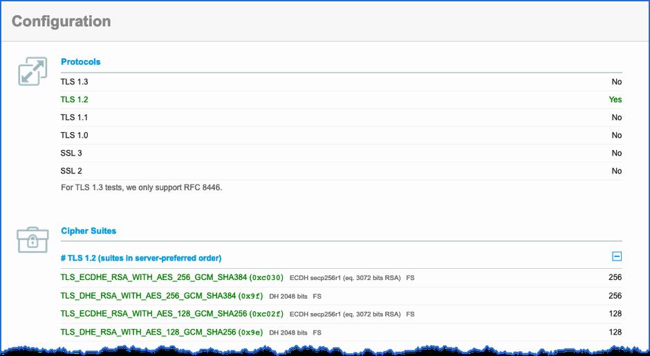 Ergebnis des SSL Server Test - TLS 1.0 deaktiviert, nur noch starke Chiffren