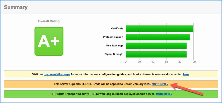 Ergebnis des SSL Server Test - Warnung vor Downgrade wegen TLS 1.0