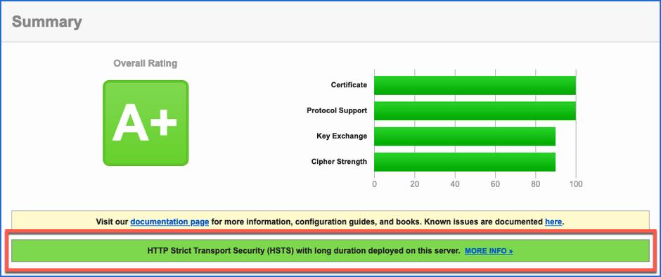 Ergebnis des SSL Server Test -  HTTP Strict Transport Security