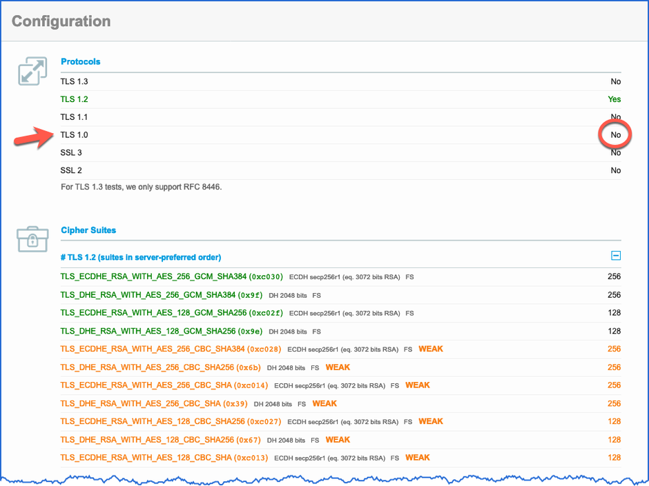 Ergebnis des SSL Server Test - TLS 1.0 ist abgeschaltet