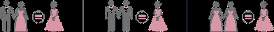 freie Trauung, frei Heiraten, freie Hochzeit, Traurednerin, Schwarzach am Main, Volkach, Dettelbach, Unterfranken, Kitzingen, Würzburg, Schweinfurt, Gerolzhofen