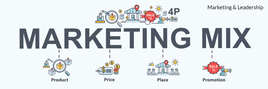 Marketing 4P - strategia del marketing mix - Remo Luzi - Marketing & Leadership