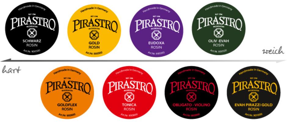 松香的硬度分布如下 - PIRASTRO
