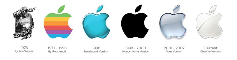 Evolutie apple logo huisstijl ontwikkeling