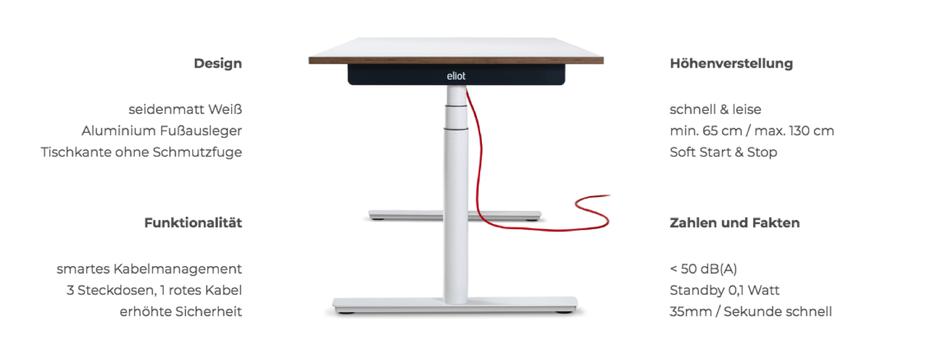 Technische Details ELIOT Schreibtisch