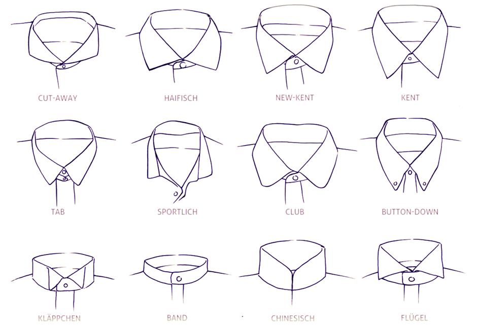 mueden, Hemdenreinigung, Bild Hemdkragen