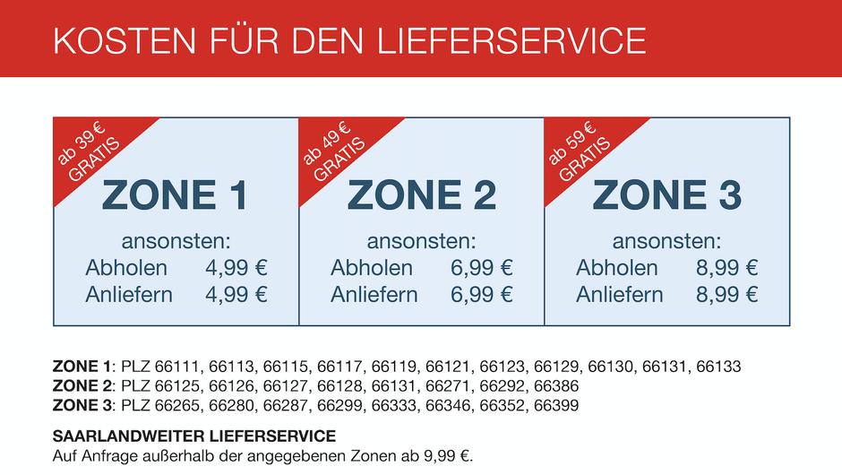 mueden.de, Lieferservice, Kostenloser Lieferservice, Bild mit Hinweis auf Zonen