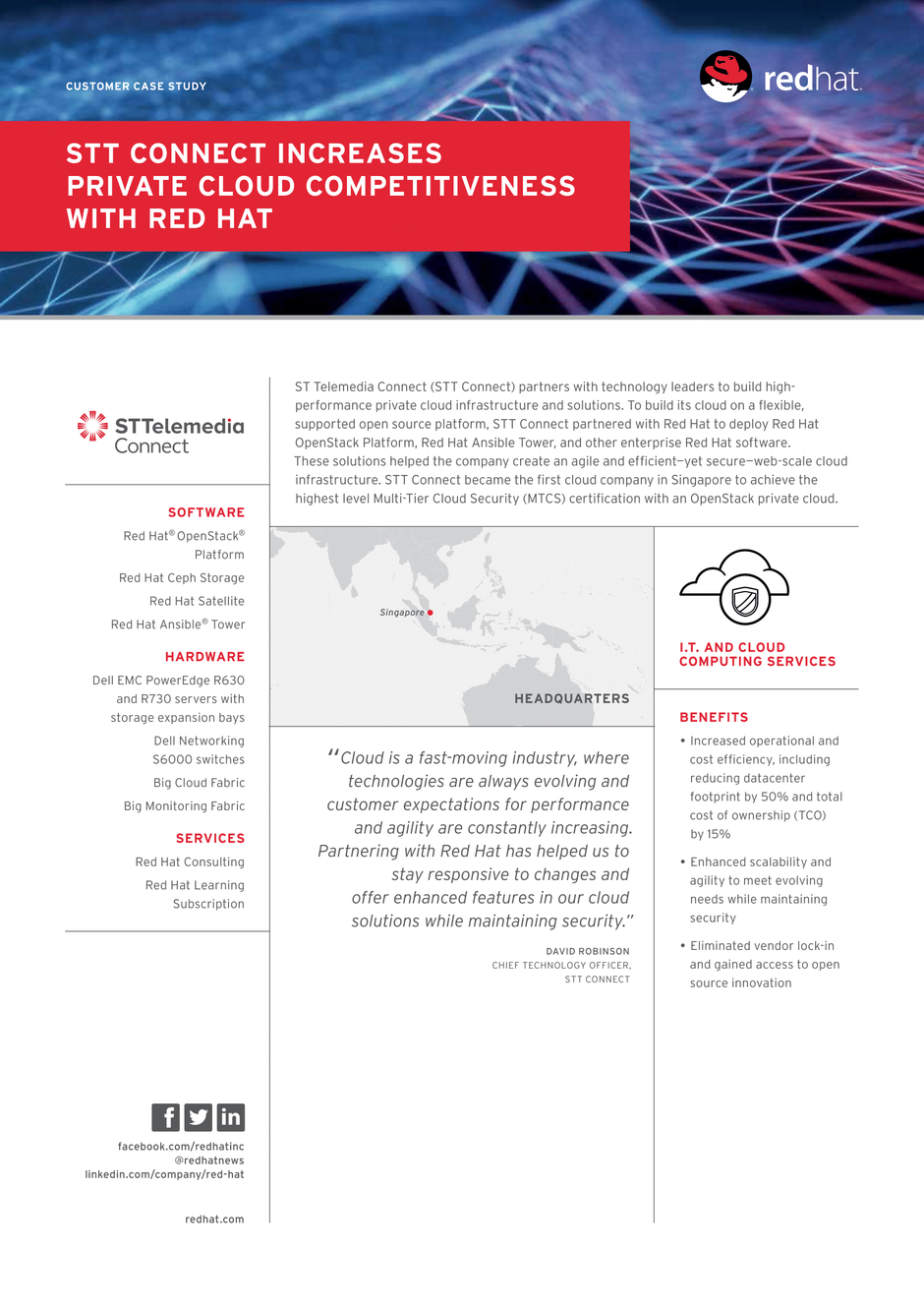 Red Hat Customers Case Studies - Wiki Labs, Malaysia IT