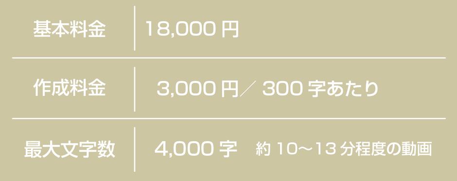 基本料金18,000円、作成料金3,000円/300字、最大文字数4,000字 約10−13分程度の動画に該当します。
